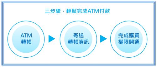 ATM_pay_01